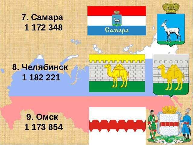 7. Самара 1 172 348 8. Челябинск 1 182 221 9. Омск 1 173 854