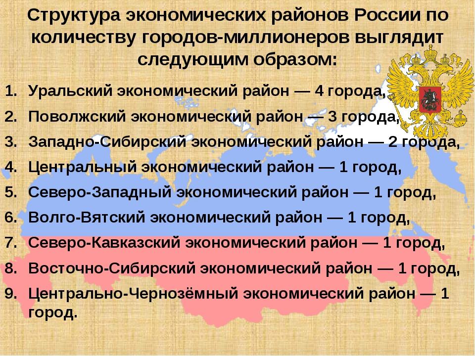 Структура экономических районов России по количеству городов-миллионеров выгл...