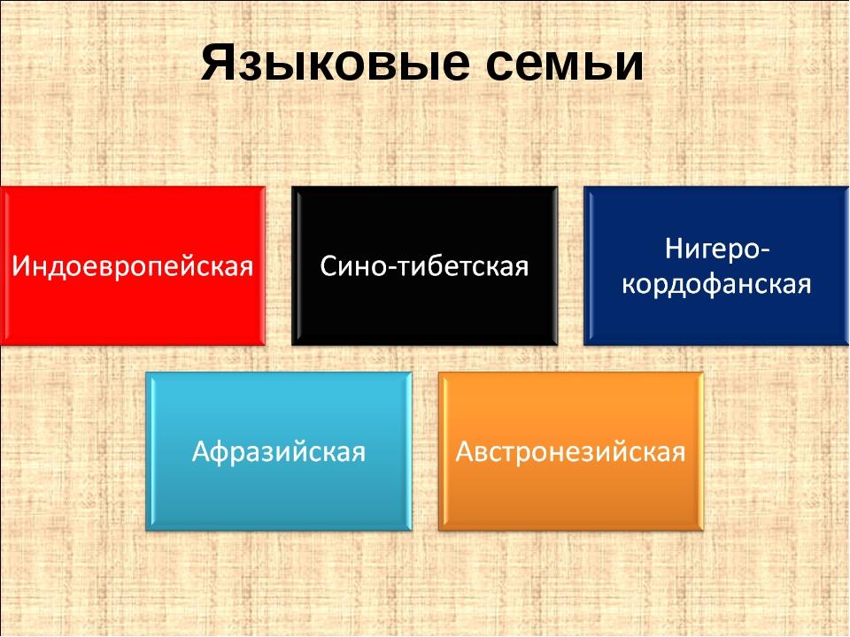 Языковые семьи