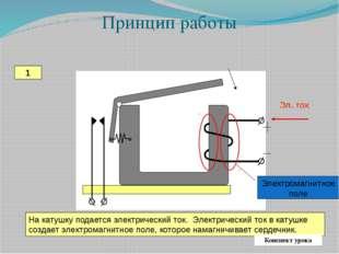 Принцип работы На катушку подается электрический ток. Электрический ток в кат