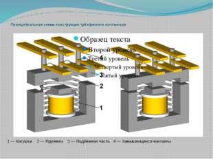 Принципиальная схема конструкции трёхфазного контактора 1 — Катушка 2 — Пружи