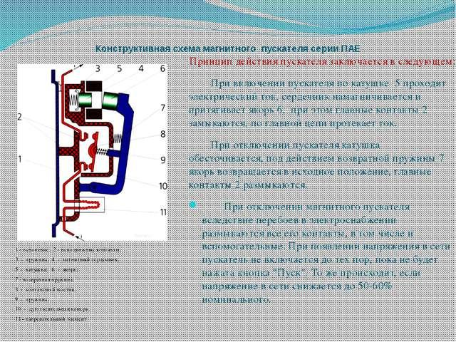 Конструктивная схема магнитного пускателя серии ПАЕ 1 - основание; 2 - неподв...