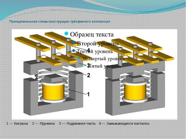 Принципиальная схема конструкции трёхфазного контактора 1 — Катушка 2 — Пружи...