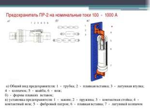 а) Общий вид предохранителя: 1 - трубка; 2 - плавкая вставка; 3 - латунная в