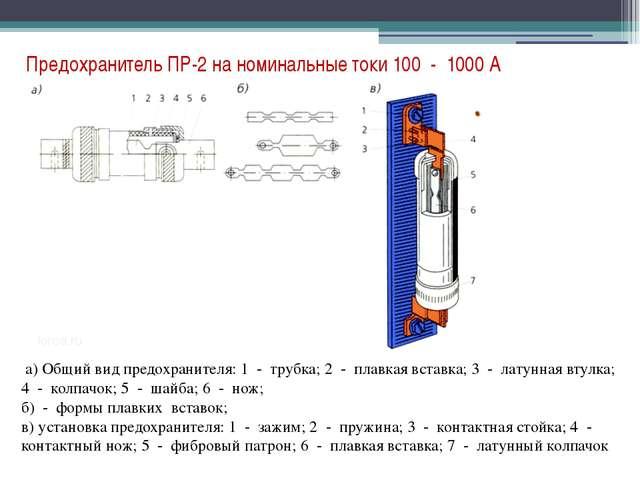 а) Общий вид предохранителя: 1 - трубка; 2 - плавкая вставка; 3 - латунная в...