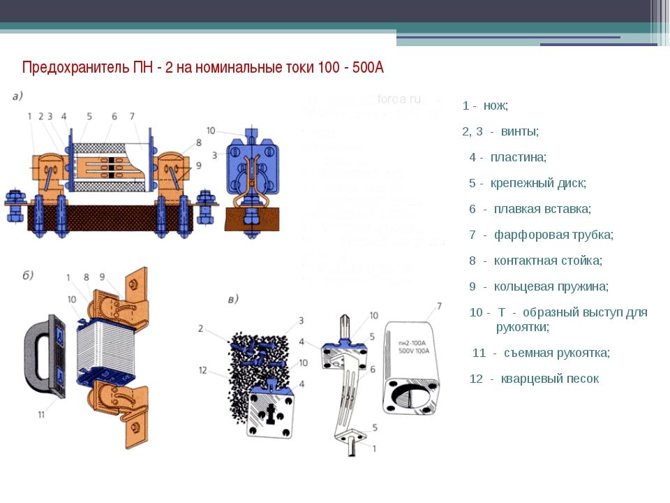Предохранитель ПН - 2 на номинальные токи 100 - 500А 1 - нож; 2, 3 - винты; 4...
