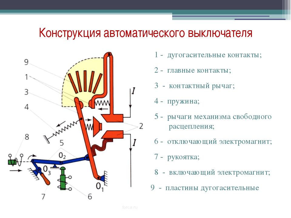 Конструкция автоматического выключателя 1 - дугогасительные контакты; 2 - гла...