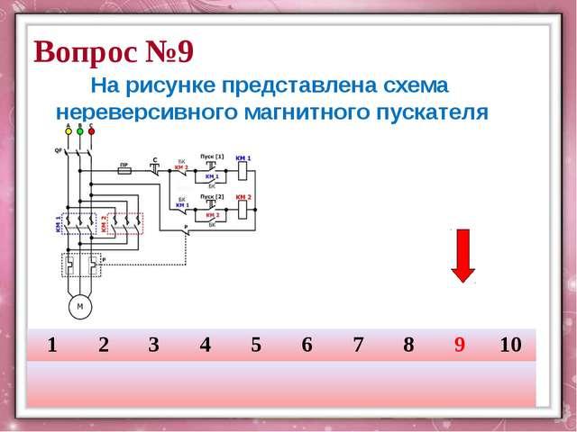 На рисунке представлена схема нереверсивного магнитного пускателя Вопрос №9 1...