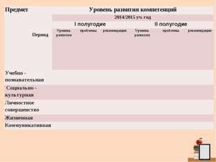 Предмет Период Уровень развития компетенций 2014/2015 уч. год I полугодие