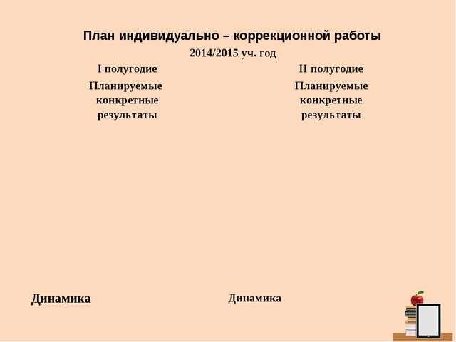 План индивидуально – коррекционной работы 2014/2015 уч. год I полугодиеII...