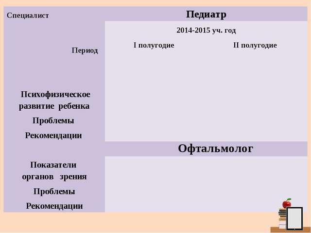 Специалист ПериодПедиатр 2014-2015 уч. год I полугодиеII полугодие Психо...