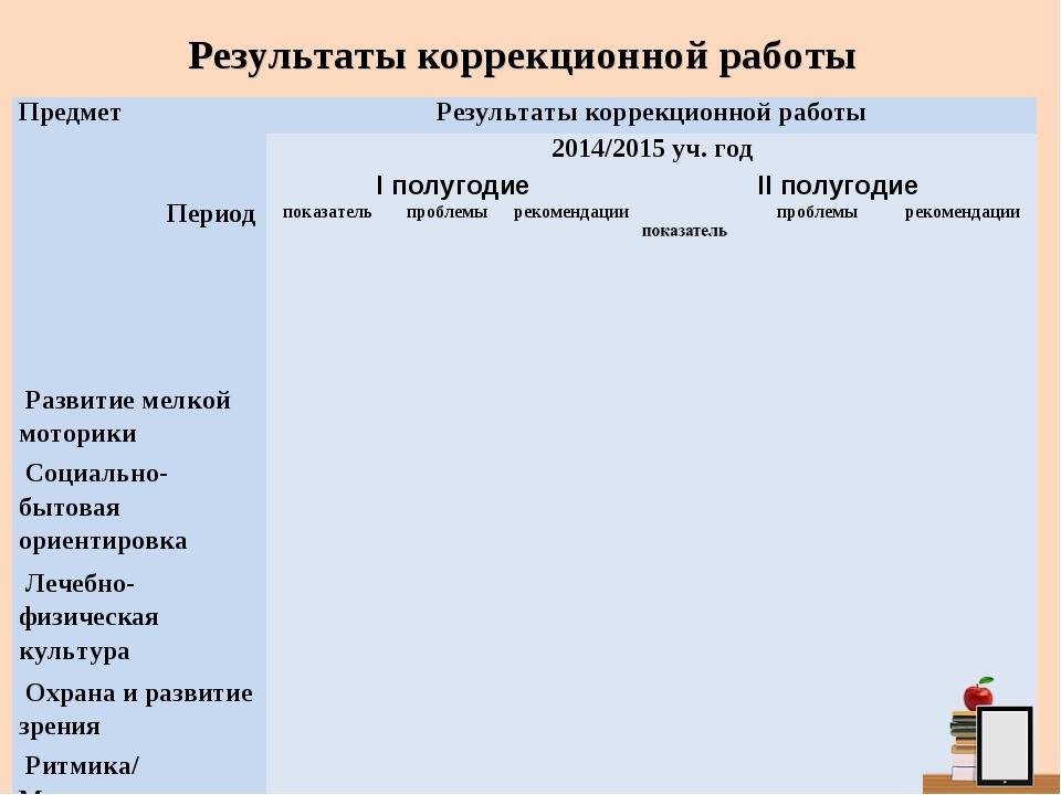 Результаты коррекционной работы Предмет  Период Результаты коррекционной ра...
