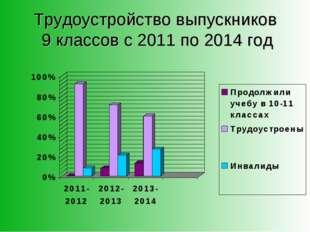 Трудоустройство выпускников 9 классов с 2011 по 2014 год