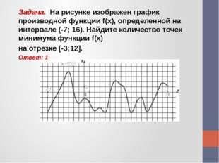 Задача. На рисунке изображен график производной функции f(x), определенной на