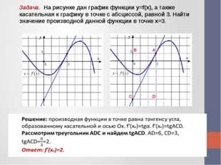 Задача. На рисунке дан график функции y=f(x), а также касательная к графику в