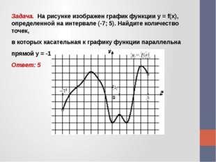 Задача. На рисунке изображен график функции у = f(x), определенной на интерва