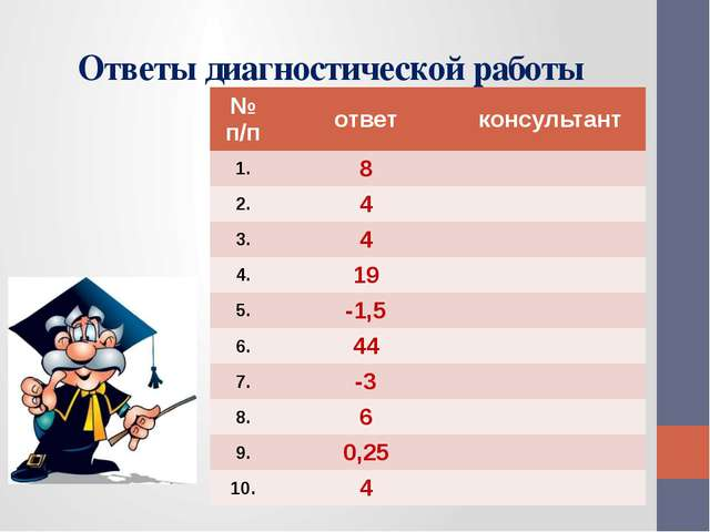 Ответы диагностической работы № п/п ответ консультант 1. 8 2. 4 3. 4 4. 19 5....