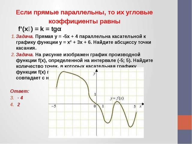 Если прямые параллельны, то их угловые коэффициенты равны f'(x₀) = k = tgα За...