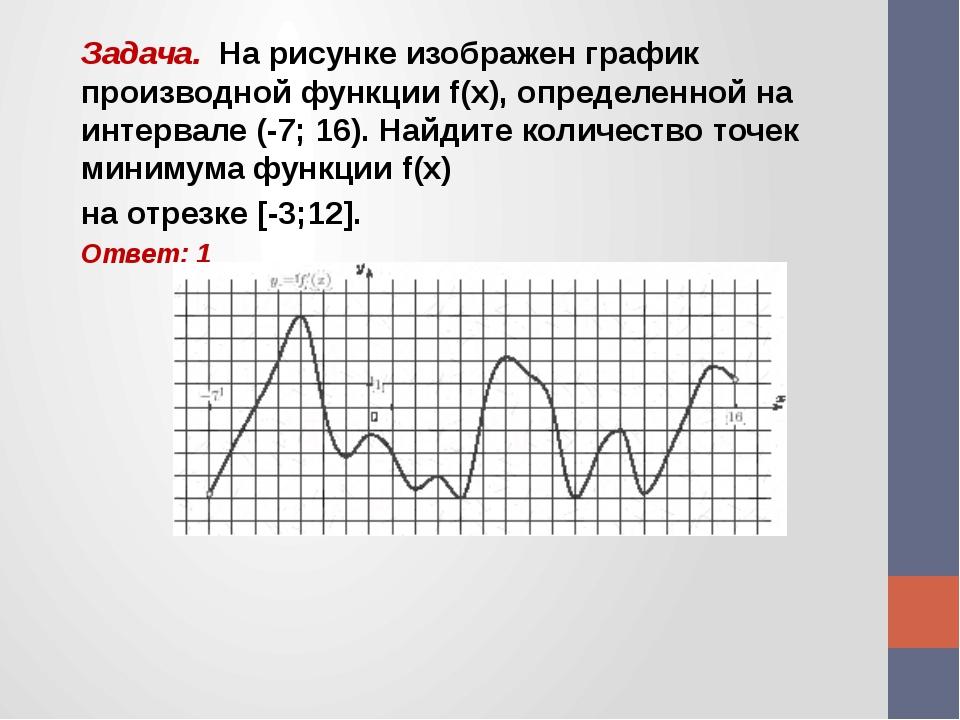 Задача. На рисунке изображен график производной функции f(x), определенной на...