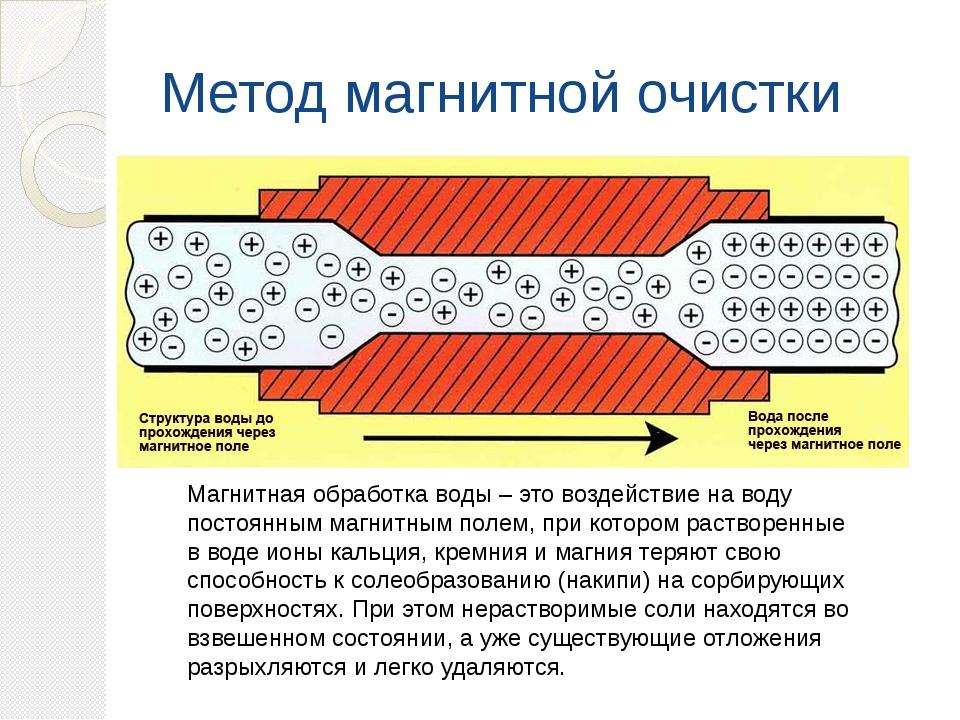 Метод магнитной очистки Магнитная обработка воды – это воздействие на воду по...