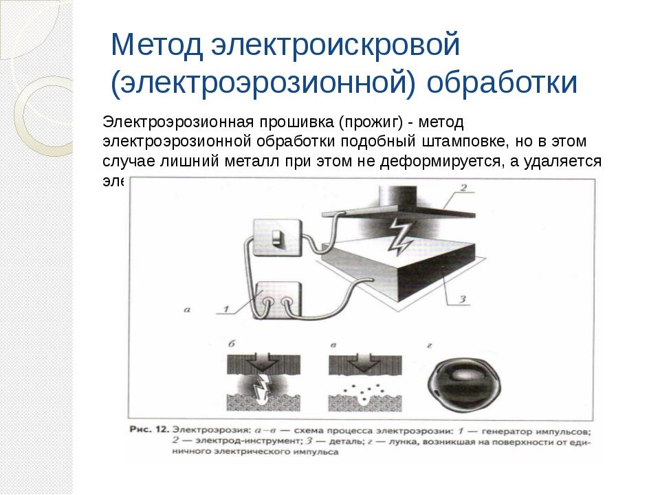 Метод электроискровой (электроэрозионной) обработки Электроэрозионная прошивк...