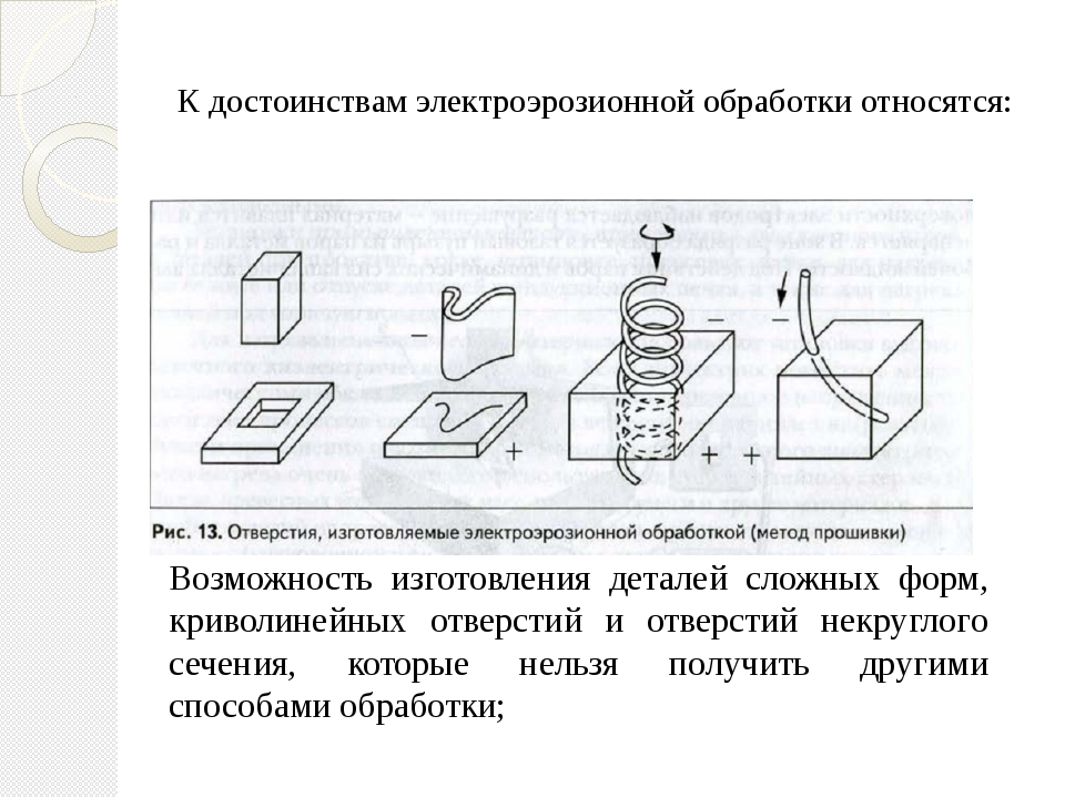 Возможность изготовления деталей сложных форм, криволинейных отверстий и отве...