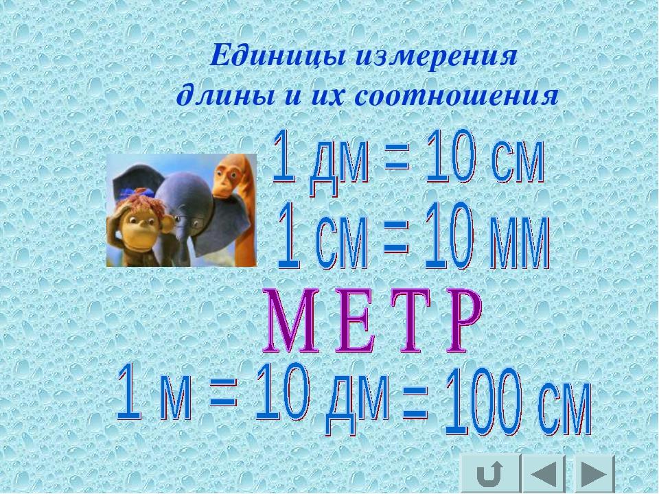 Единицы измерения длины и их соотношения