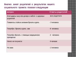 Анализ анкет родителей о результатах нашего социального проекта показал следу
