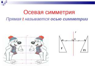 Осевая симметрия Прямая t называется осью симметрии