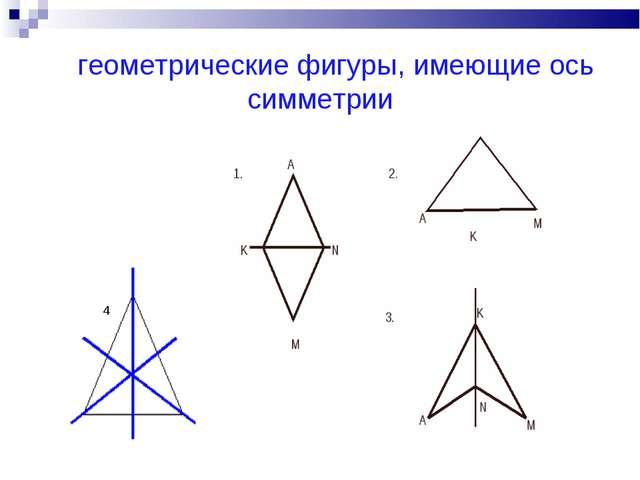 геометрические фигуры, имеющие ось симметрии 4
