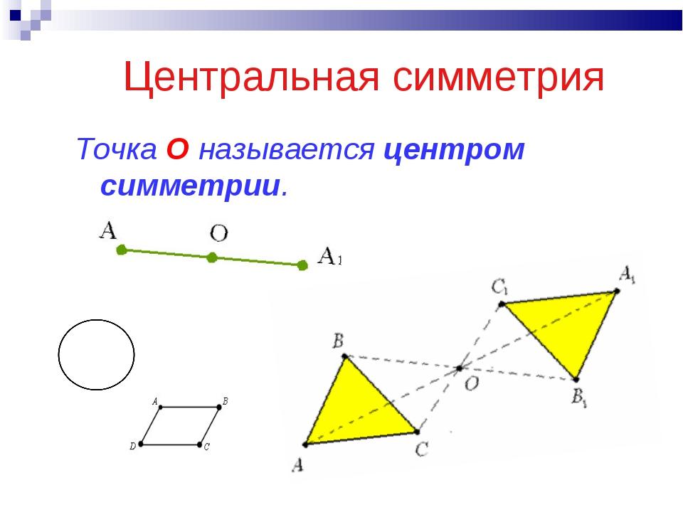 Центральная симметрия Точка О называется центром симметрии.