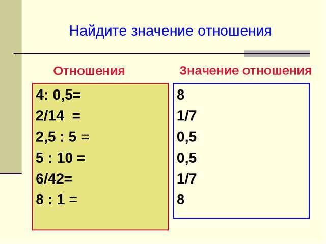 4: 0,5=  2/14 = 2,5 : 5 = 5 : 10 = 6/42= 8 : 1 = 8 1/7 0,5 0,5 1/7 8 Отно...