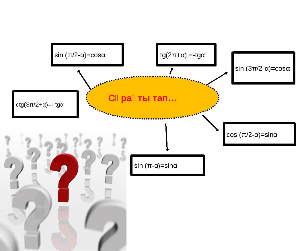 Сұрақты тап… sin (π/2-α)=cosα sin (3π/2-α)=cosα ctg(3π/2+α)=- tgα tg(2π+α) =-...