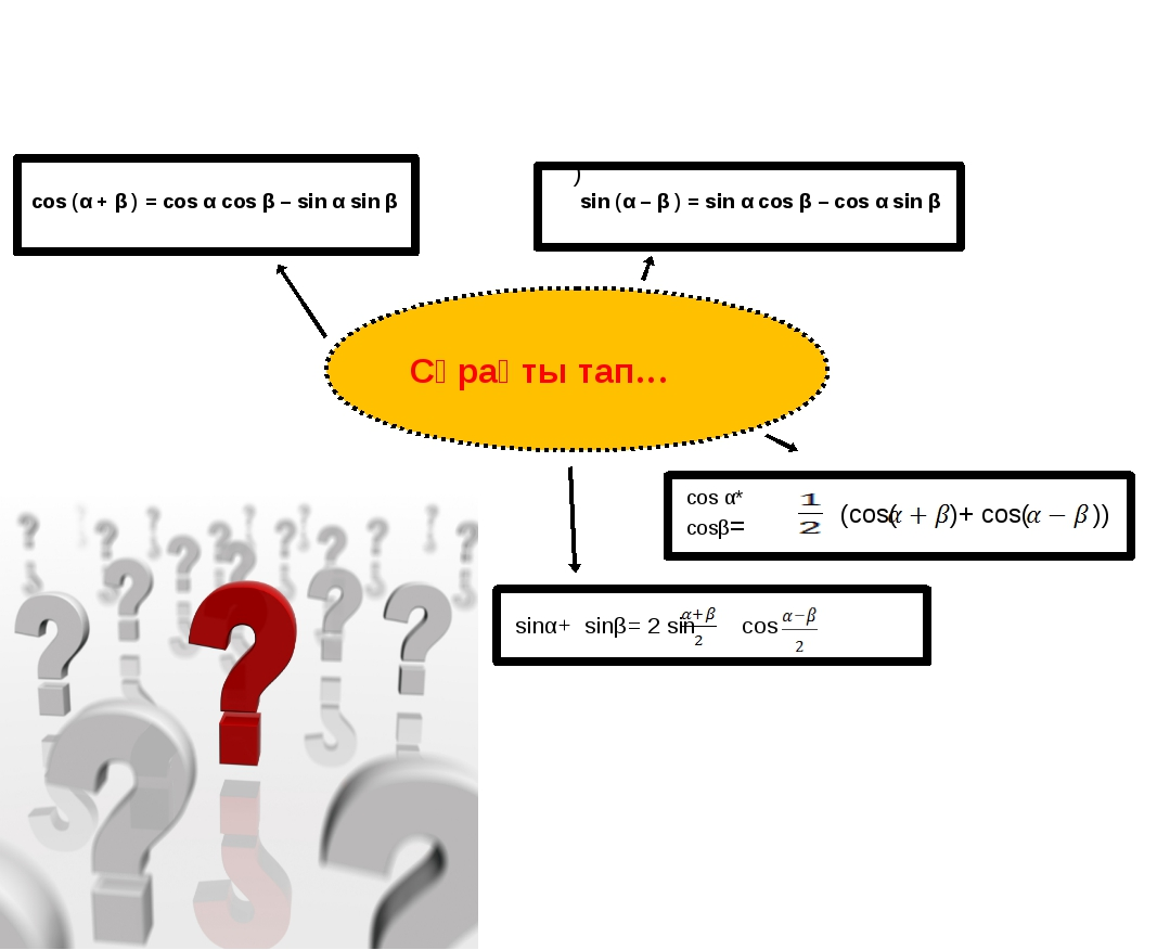 Сұрақты тап… sin (α – β ) = sin α cos β – cos α sin β cos (α + β ) = cos α co...