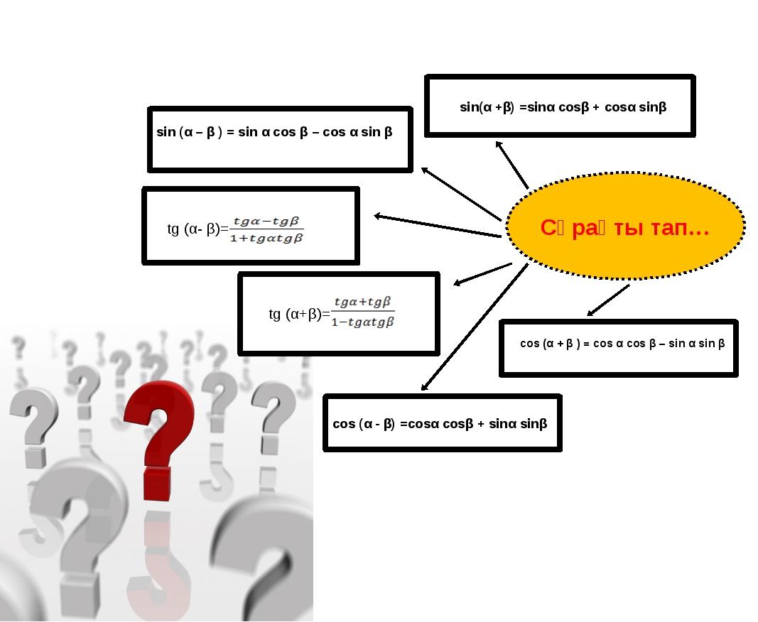 Сұрақты тап… sin(α +β) =sinα cosβ + cosα sinβ sin (α – β ) = sin α cos β – co...