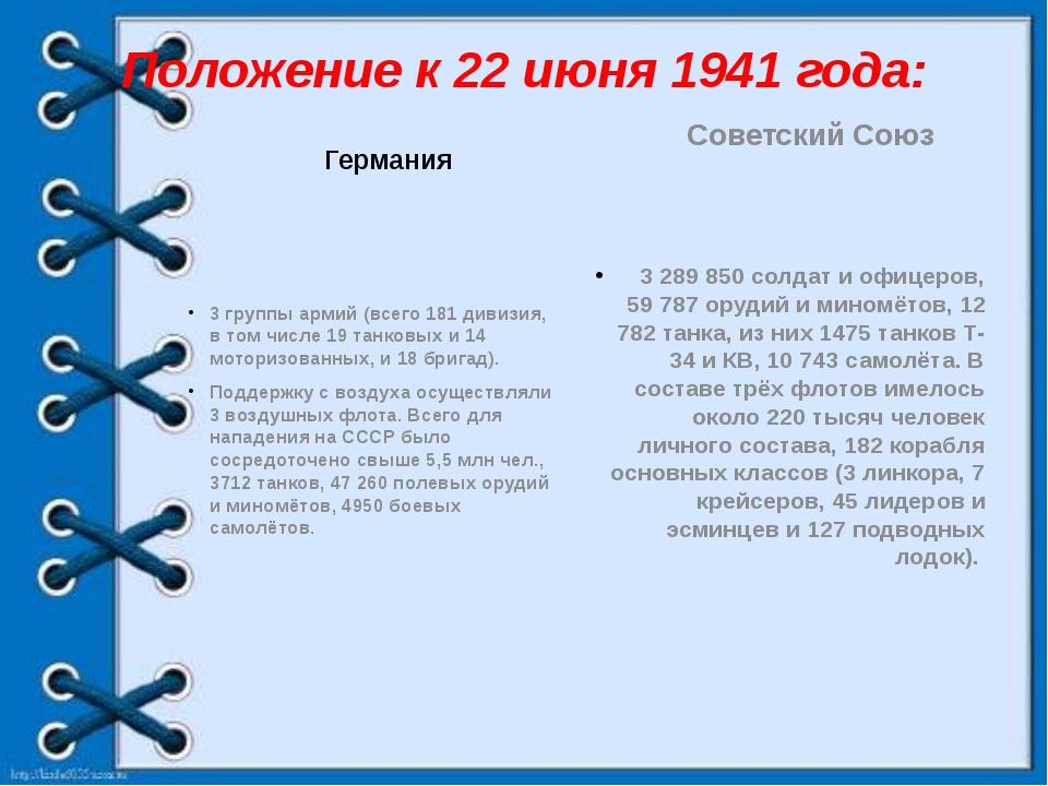 Положение к 22 июня 1941 года: Германия 3 группы армий (всего 181 дивизия, в...
