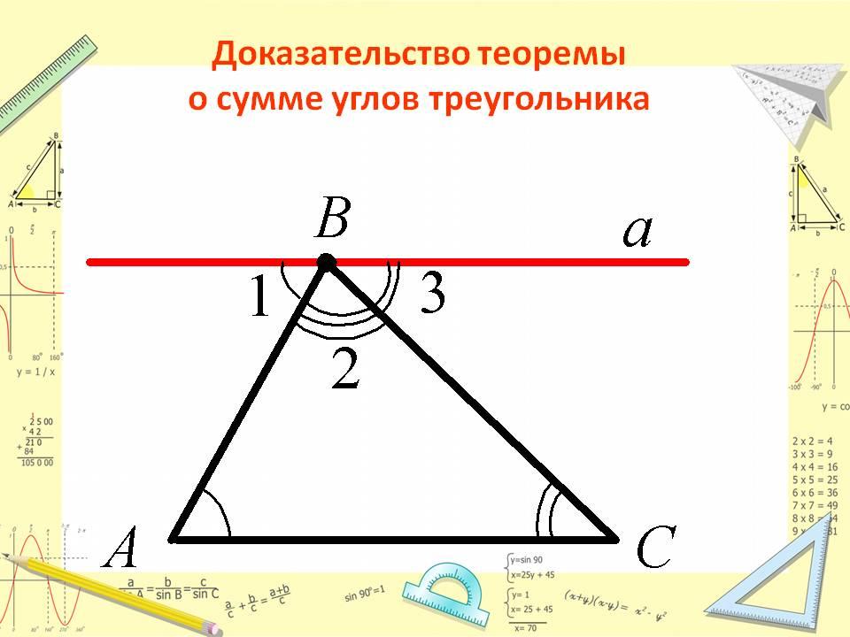 Доказательство теоремы о сумме углов треугольника