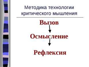 Методика технологии критического мышления ______________________________ Вызо
