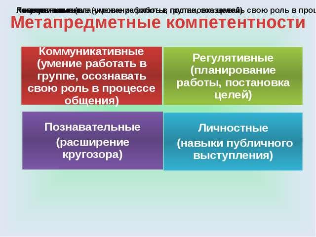 Метапредметные компетентности