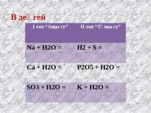 """В деңгей І топ """"Ащы су"""" ІІ топ """"Тұщы су"""" Na + H2O = Н2+S = Ca + H2O = P2O5+ H"""