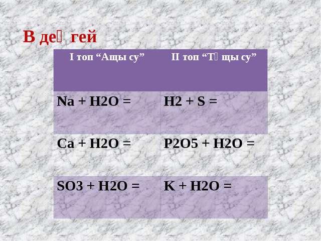 """В деңгей І топ """"Ащы су"""" ІІ топ """"Тұщы су"""" Na + H2O = Н2+S = Ca + H2O = P2O5+ H..."""