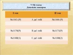 V Ой толғау Деңгейлік тапсырма І топ  ІІ топ №1165 (Р) А деңгейі№1166 (Р)