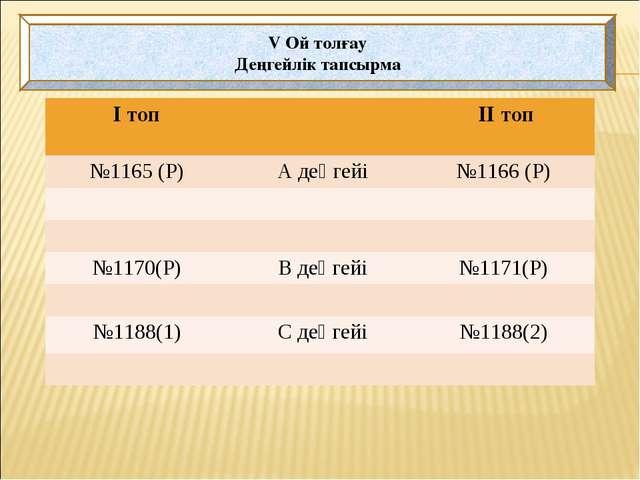 V Ой толғау Деңгейлік тапсырма І топ  ІІ топ №1165 (Р) А деңгейі№1166 (Р)...