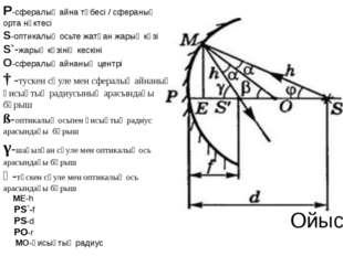 Ойыс айна Р-сфералық айна төбесі / сфераның орта нүктесі S-оптикалық осьте жа