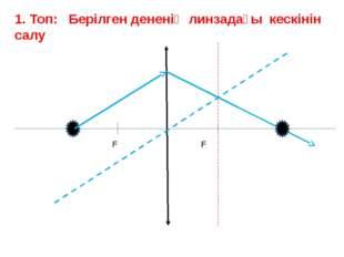 1. Топ: Берілген дененің линзадағы кескінін салу F F