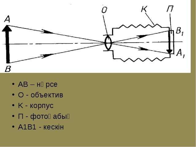 AB – нәрсе O - объектив K - корпус П - фотоқабық A1B1 - кескін