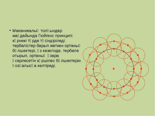 Механикалық толқындар жағдайында Гюйгенс принципі көрнекі түрде түсіндіріледі...
