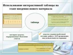 Использование интерактивной таблицы на этапе введения нового материала  сред