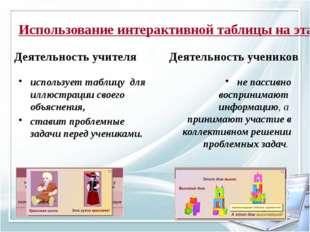 Использование интерактивной таблицы на этапе введения нового материала Деятел