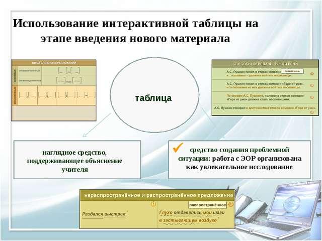 Использование интерактивной таблицы на этапе введения нового материала  сред...